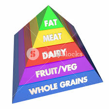 food group pyramid healthy eating diet 3d illustration royalty