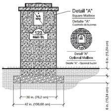 Building A Patio by Build A Patio Block Mailbox Column