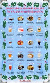 best cocktail recipes 11 cocktail charts that will make you a