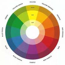 basic color wheel theory and practical paint mixing tips great