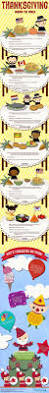 what date is thanksgiving in canada the 25 best does canada celebrate thanksgiving ideas on pinterest