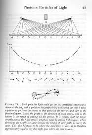 best 25 quantum mechanics ideas only on pinterest physicist
