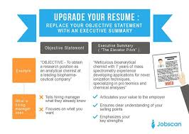 Executive Summary For Resume Sample by Resume Scribe Resume Curriculum Vita Psychology Resume Template