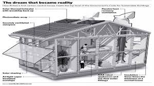 Eco Home Designs by Small Eco House Plans Eco Friendly House Design Home Blueprints