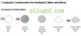 what is the rm of an electric wire electricity quora