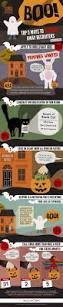 halloween spirit careers 45 best recruitment and selection images on pinterest