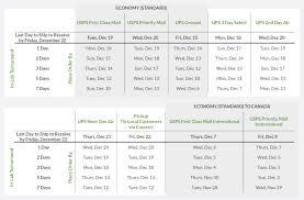 closings schedules richmond professional lab