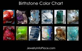 birthstones all december birthstones inspirations of cardiff