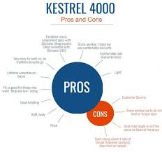 kestrel 4000 review seattle triathlon coach