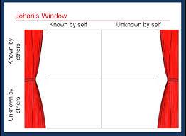 how do we know what we don u0027t know the use of johari u0027s window