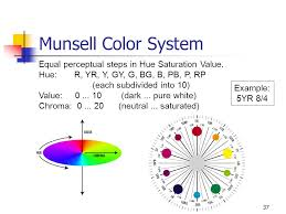 color and the human response to light ppt video online download