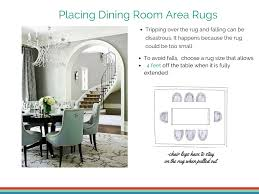 Dining Room Rug Size Guide How To Place An Area Rug In A Room My Decorating Tips