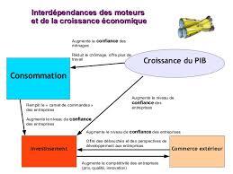 Dissertation economique croissance   report    web fc  com Correction de la dissertation  Croissance et dveloppement