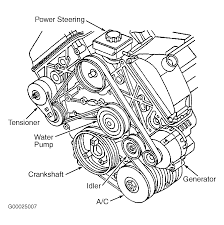 2000 pontiac montana serpentine belt routing and timing belt diagrams