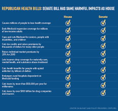 senate health bill a warmed over version of house bill new