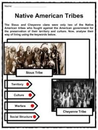 sitting bull the indian chief facts u0026 worksheets for kids