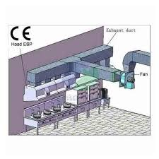stove top exhaust fan filters electrostatic kitchen exhaust air fan filter a one insulations