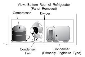 refrigerator condenser fan refrigerator compressor is running and is not or cold