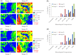 remote sensing free full text determination of carbonate rock