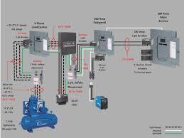wiring diagram for 3 phase air compressor u2013 readingrat net