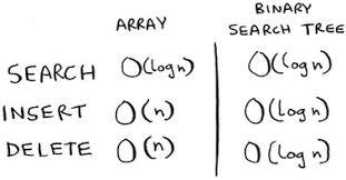 obr cky livebook grokking algorithms an illustrated guide for
