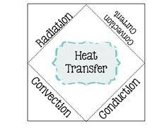 how does heat travel see the three ways heat can be transferred