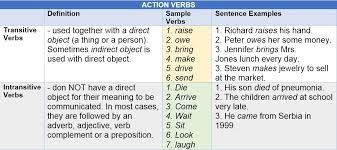 verbs u2013 page 9223372036854775807 u2013 reks educational ios applications