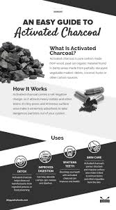 Natural Ways To Whiten Your Teeth Best 10 Activated Charcoal For Teeth Ideas On Pinterest
