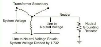 what is the main reason of using ngr in a power transformer