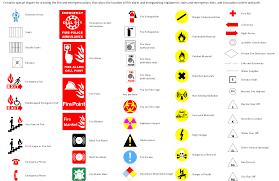 emergency evacuation floor plan template map fire evacuation map template