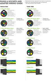 7 pin round trailer plug wiring diagram gooddy org brilliant for