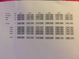 28 141 human chromosomes study guide answers 129755 172