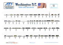 washington dc map puzzle 4d cityscape time puzzle home