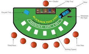 Black Jack Table by Blackjack How To Play Blackjack Online