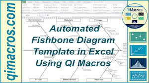 fishbone diagram template automated in excel using qi macros