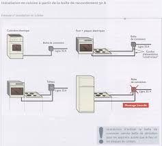 prise 32 a cuisine branchement cuisinière électrique prises raccordement plaques de
