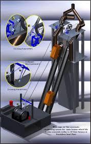 metals machines u0026 equipment companies
