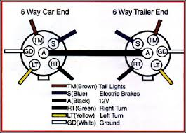 diagrams 620420 wiring diagram for rv plug u2013 7 prong trailer plug
