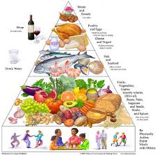 menu for diabetic type 2 diabetes meal planner type free diabetes