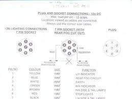 diagrams 575421 towbar wiring diagram 7 pin u2013 wiring diagrams for