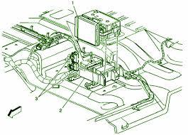 2006 gmc envoy v6 bcm fuse box diagram u2013 circuit wiring diagrams