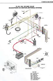 1988 mercury outboard wiring diagram 1988 wiring diagrams