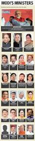 Latest Cabinet Ministers 17 List Of Cabinet Ministers In India Political History Of