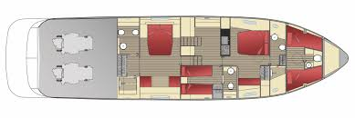 barcando luxury yachts zen yacht 70