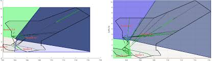 how to get my graph to fit the data matlab answers matlab central