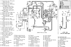 harley davidson electric golf cart wiring diagram this is really