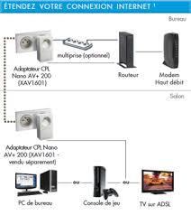 connecter un pc de bureau en wifi amazon fr partout dans la maison cpl et répéteurs wi fi