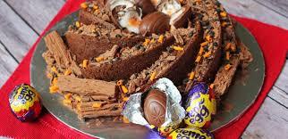 creme egg bundt cake perfect for easter