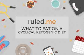 what to eat on a cyclical ketogenic diet ruled me