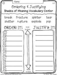 19 best 1st grade shades of meaning images on pinterest shades